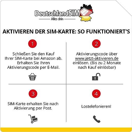 DeutschlandSIM Tarifa móvil con Tarjeta de prepago SIM y Micro SIM ...
