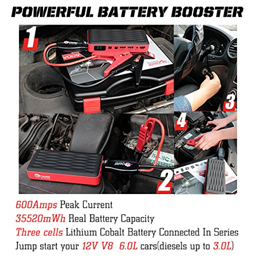 HALF Minute Power 600A Peak 35520mWh 12V Portable Car Battery Jump Starter Emergency Booster Charger and Auto Bank Power Pack with a Gift Ec-5 Cigarette Lighter Socket (Black/Red) by HALF Minute Power (Image #2)
