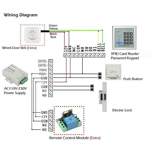Iei Keypads Wiring Diagram Wiring Diagrams Instructions