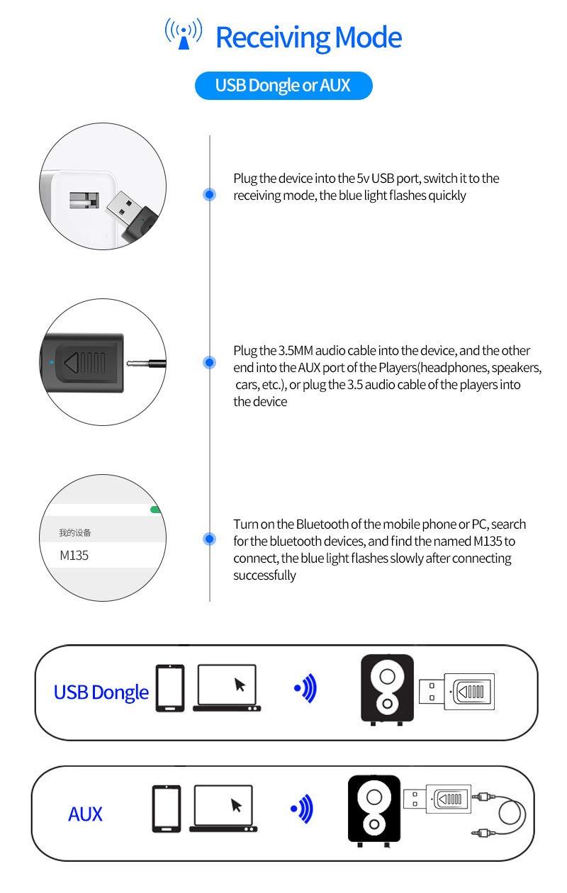 Compatible con Dispositivos de Audio Bluetooth para PC//TV//Sistema de Sonido del autom/óvil//Altavoces con Cable ZHUOHONG Transmisor Bluetooth port/átil USB 4 en 1 Receptor Bluetooth 5.0