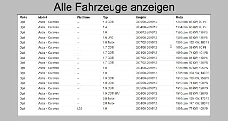 Yaobluesea 2x Gasfeder Hackklappe Für Opel Astra H Caravan 13122695 Heckklappendämpfer Gasfeder Auto
