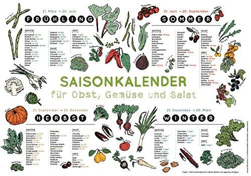 Chimène Henriquez æ Saisonkalender Für Obst Gemüse Und