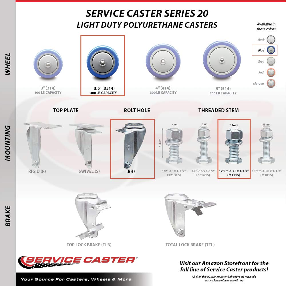 Service Caster Brand 300 lbs Capacity//Caster Blue Polyurethane Swivel Threaded Stem Caster w//5 x 1.25 Wheel and 12mm Stem