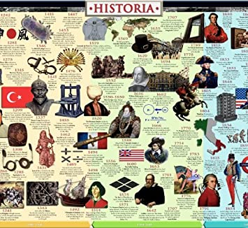 Amazon Com History Timeline World History Model World History