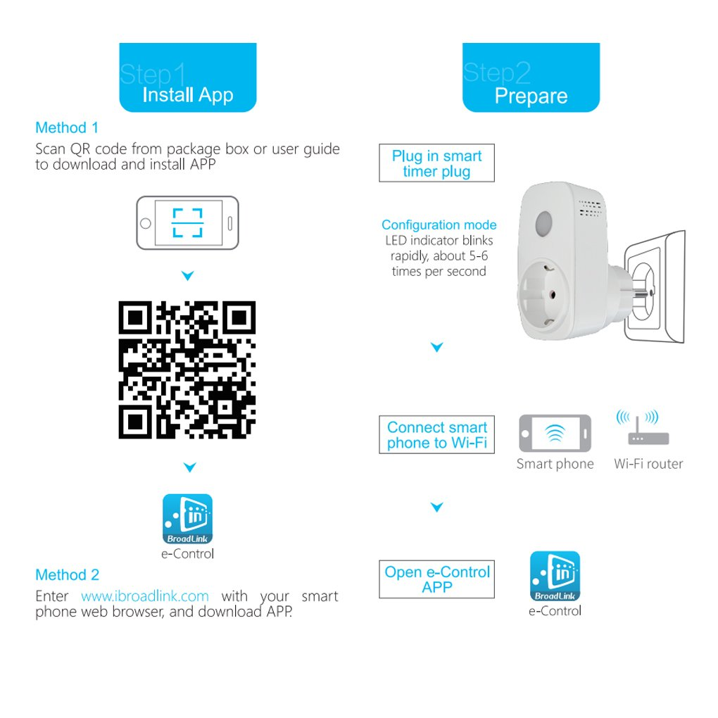Broadlink SP3 Enchufe Inteligente WLAN Enchufe 16A Timer wifi Enchufe Smart Switch Smart remoto inal/ámbrico Controles para iphone Ipad Android