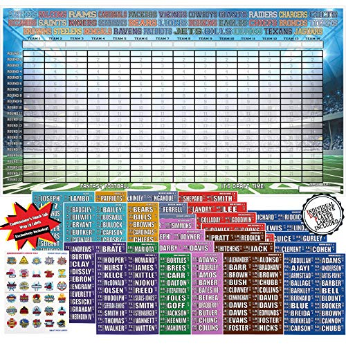 Fantasy Draft Gurus 2019 Fantasy Football Draft Board Kit Complete with IDP's | Jumbo Color Draft Board 66 inch x 36 inch| 4 inch Peel & Stick Labels | Up to 14 Teams Individual Defensive Player Kit