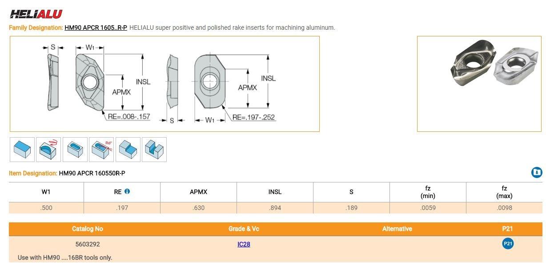 Uncoated 0.1969 Corner Radius 0.189 Thickness Grade IC28 Iscar 5603292 HM90 APCR 160550R-P Milling Insert