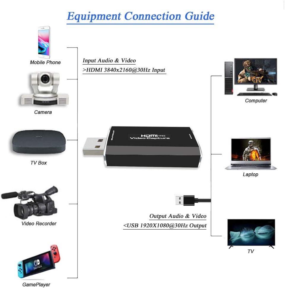 USB 2.0 de Alta Velocidad UVC UAC est/ándar de Captura de Audio y Video HDMI 1080p 60fps Tarjetas de Captura de Video HD Pusokei Tarjetas de Captura de Audio y Video Sin Unidad Plug and Play