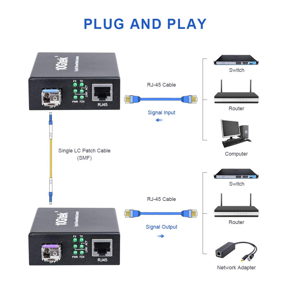 Gigabit Ethernet Media Converter, Singlemode LC Fiber, a Pair of 10/100/1000M Gigabit Ethernet Media Converter with a Pair of BiDi SFP LX Modules (1310/1550nm, 20km) by 10Gtek (Image #5)
