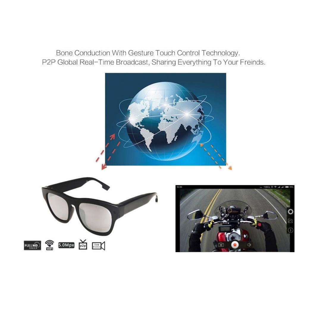 Video Glasses, Hometom Smart Live Streaming Glasses FHD 1080P Cap Hidden WIFI Camera Video Glasses Cam (Black) by Hometom (Image #3)