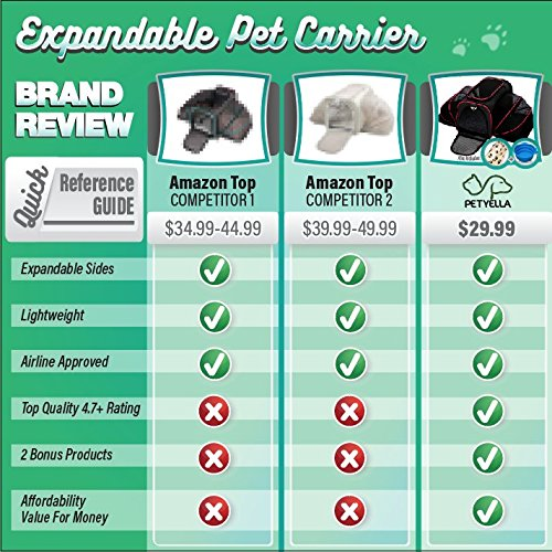 Petyella Cat Carrier Pet Carrier for Small Dogs and Cats Expandable Soft Sided Crate for Pet - Airline Approved Medium Kennel Travel Bag - 2.8 lbs Dog Carriers with Bonus Blanket and Bowl
