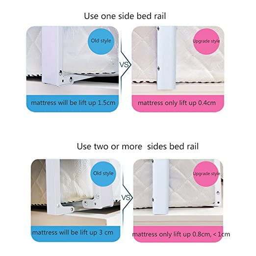 Amazon Baby Bed Rail Children Extra Long Guard Toddler Safety Fold Down Bedrail Potable Stop Falling White Color 70 Inches Toys Games
