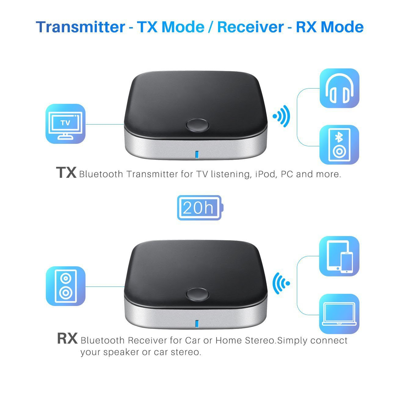 Acekool aptX Low Latency Bluetooth 4.1 Transmitter und Empfänger ...