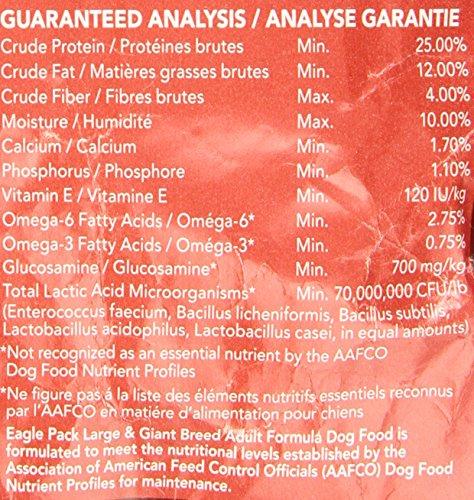Buy breed dog food reviews