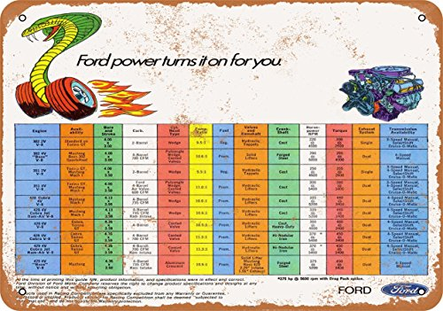 Wall-Color 9 x 12 Metal Sign - 1970 Ford Power Lineup Specs - Vintage ()