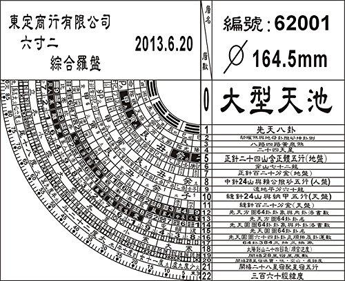 Zong he Feng-shui Compass 18.8cm 東定6寸2綜合風水羅盤