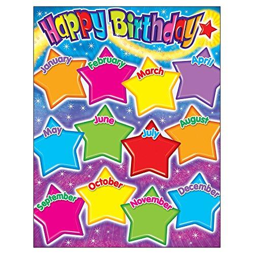 Trend Enterprises Inc. Happy Birthday Gumdrop Stars Learning Chart, 17