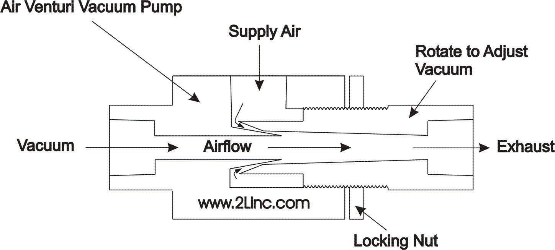 Mini Cooper Vacuum Diagram Schematic Diagrams Of Venturi Pump Trusted Wiring U2022 Coolant