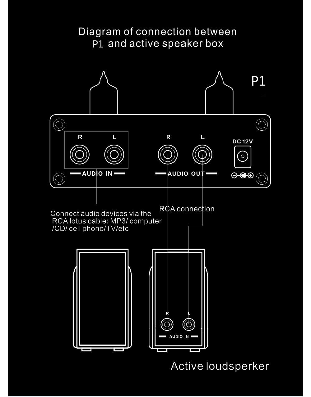 Fosi Audio P1 Tube Pre Amplifier Mini Hi Fi Stereo Amp Wiring Diagrams Home Buffer Preamp 6j1 Valve Vacuum With Treble Bass Tone Control For Theater