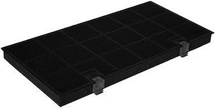 Filtro de carbón activo de repuesto para KF60/80, tipo 150, dkf 24, AEG, Electrolux: Amazon.es: Hogar