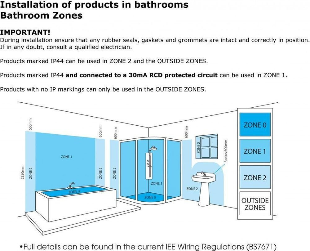 Wiring Diagram Required For Zone 1 Bathroom Libraries In Bathrooms Regulations Library2 Light Living Room Bedroom Wall