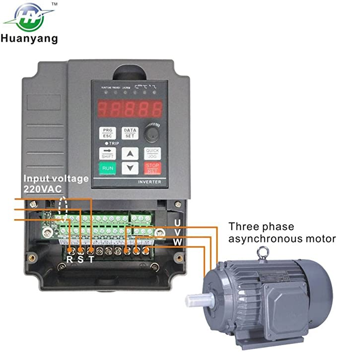 Vector Control CNC VFD - Convertidor inversor de transmisión de ...