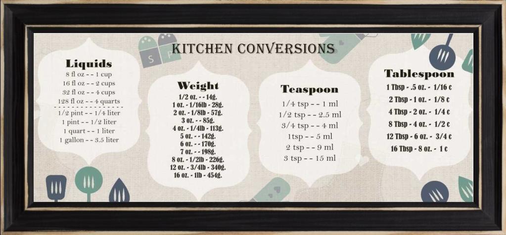 Amazon.com: 20x8 Kitchen Conversion Chart by Allen, Kimberly: Distressed  Classic Black KA-PL-136A1: Posters & Prints