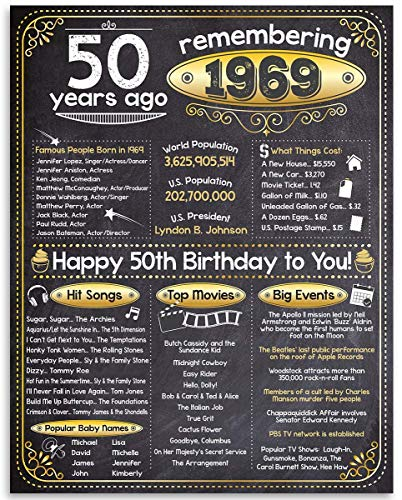 50th Birthday Poster (Fifty, 50) - Remembering The