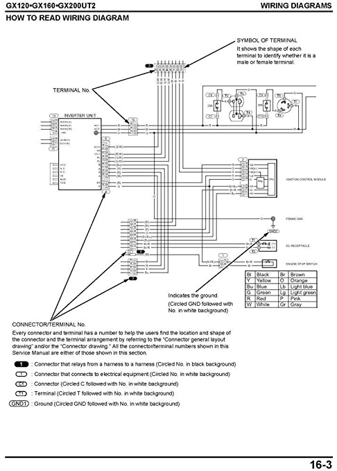 619fWw0HDQL._SY679_ amazon com honda gx120 gx160 gx200 ut2 engine service repair shop honda gx160 wiring diagram at gsmx.co