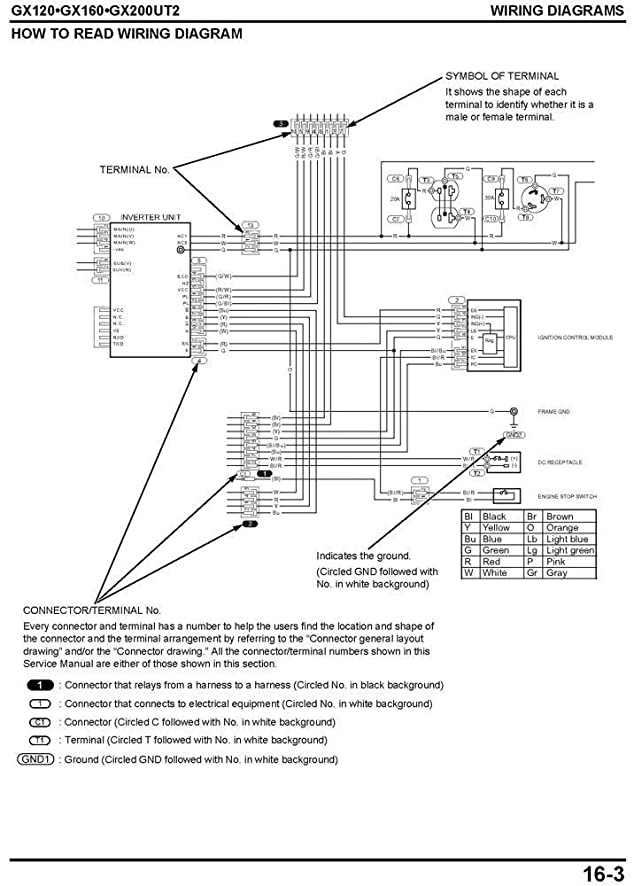 619fWw0HDQL._SY886_ honda gx270 wiring diagram honda gx270 carburetor diagram on small honda gx610 wiring diagram at cos-gaming.co