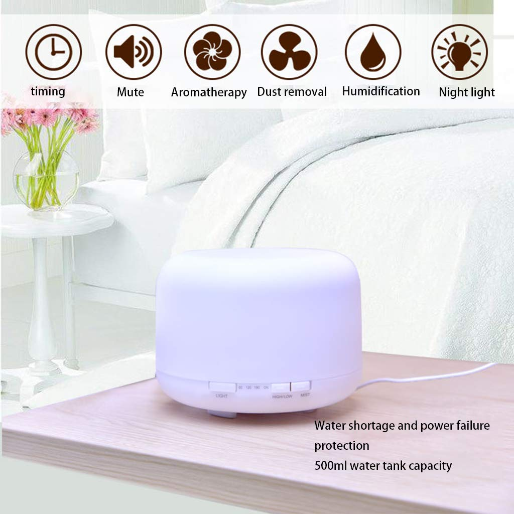 Red cloud Ultrasonic Cool Mist Humidifier - Premium Humidifying Unit with 500ML Water Tank, Whisper-Quiet Operation, Automatic Shut-Off and Night Light Function - Lasts Up to 10 Hours by Red cloud (Image #2)