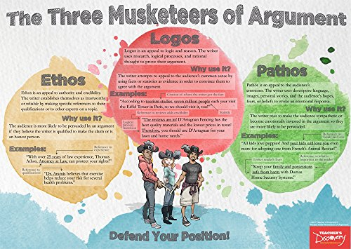 the-three-musketeers-of-argument-poster