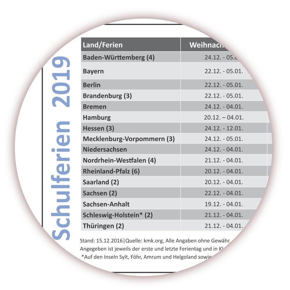 3 Stück Xxl Wandkalender Din B1 2019 Blau Inkl Stifteset Nass