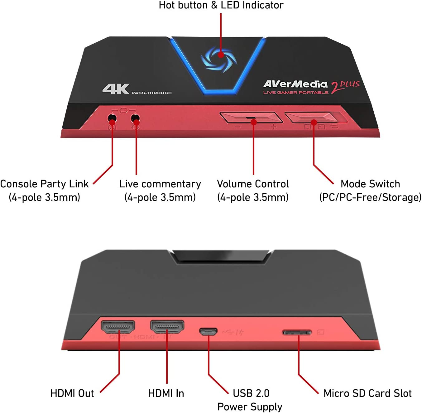 AVerMedia Live Gamer Portable 2 Plus, 4K Pass-Through, Capturadora ...