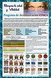 Cartel promocional de Desintoxicación Iónica Baño de Pies Iónico Spa Chi Limpieza. Detox Foot Bath Poster in Spanish