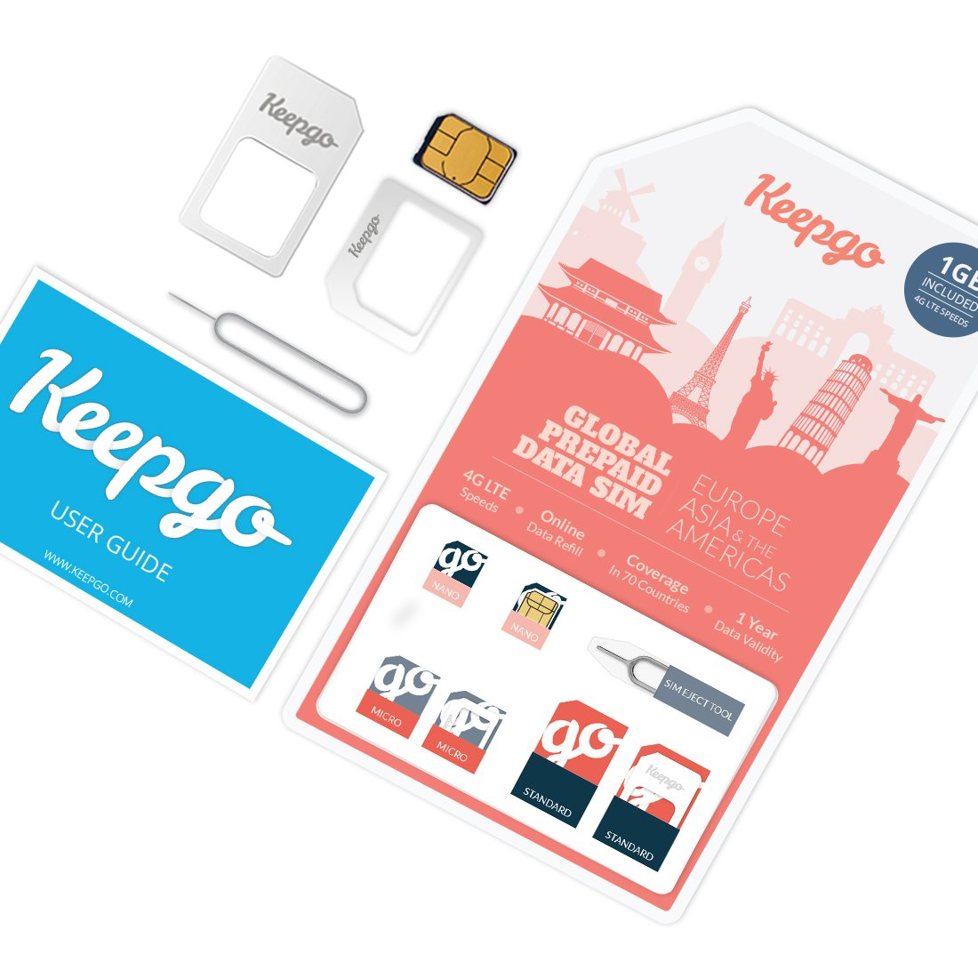 Keepgo Global Lifetime 4G LTE Data SIM Card for Europe, Asia & The Americas + 1GB Credit by Keepgo