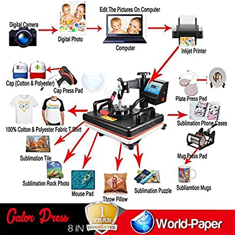 Amazon.com: 8 in 1 Heat Press Machine for sublimation t shirts ...
