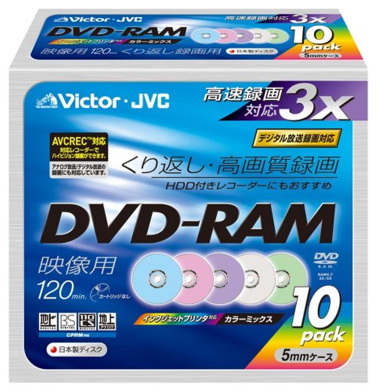 行商人写真撮影特許Victor DVD-RAM CPRM対応 3倍速 240分 両面 5枚 日本製 VD-M240F5