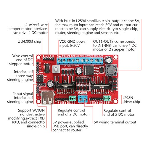 drok dc dc 5 30v l298n v3 dual h bridge stepper motor driver Drok L298n V3 Wiring Diagram drok dc dc 5 30v l298n v3 dual h bridge stepper motor driver controller board chip 2a 4 channels dc stepper motor driver module amazon com industrial &