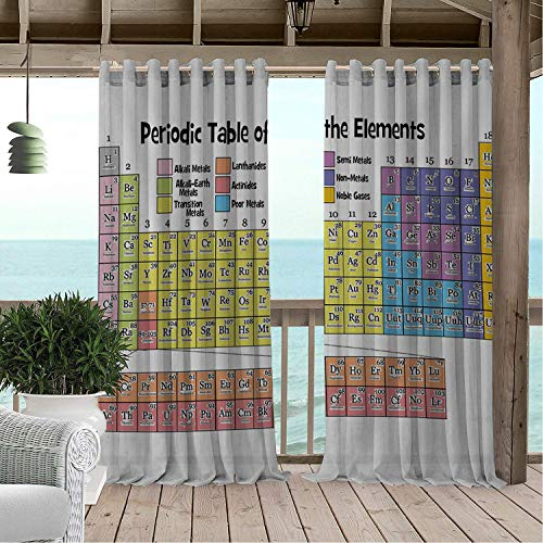 Linhomedecor Gazebo Waterproof Curtains Periodic Table of The Elements Porch Grommets Backdrop Curtain 96 by 108 inch