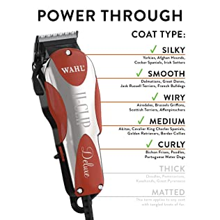 Wahl Professional Animal Deluxe U-Clip Grooming Kit