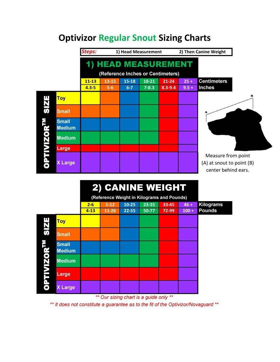 Amazon Optivizor Eye Protection For Dogs
