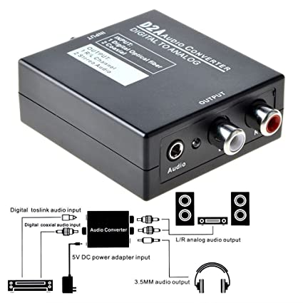 SANOXY Optical Coaxial Toslink Digital to Analog Audio Converter Adapter RCA L/R 3.5mm