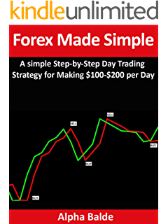 FXCM Trading Station Mobile for Android: Amazon ca: Appstore