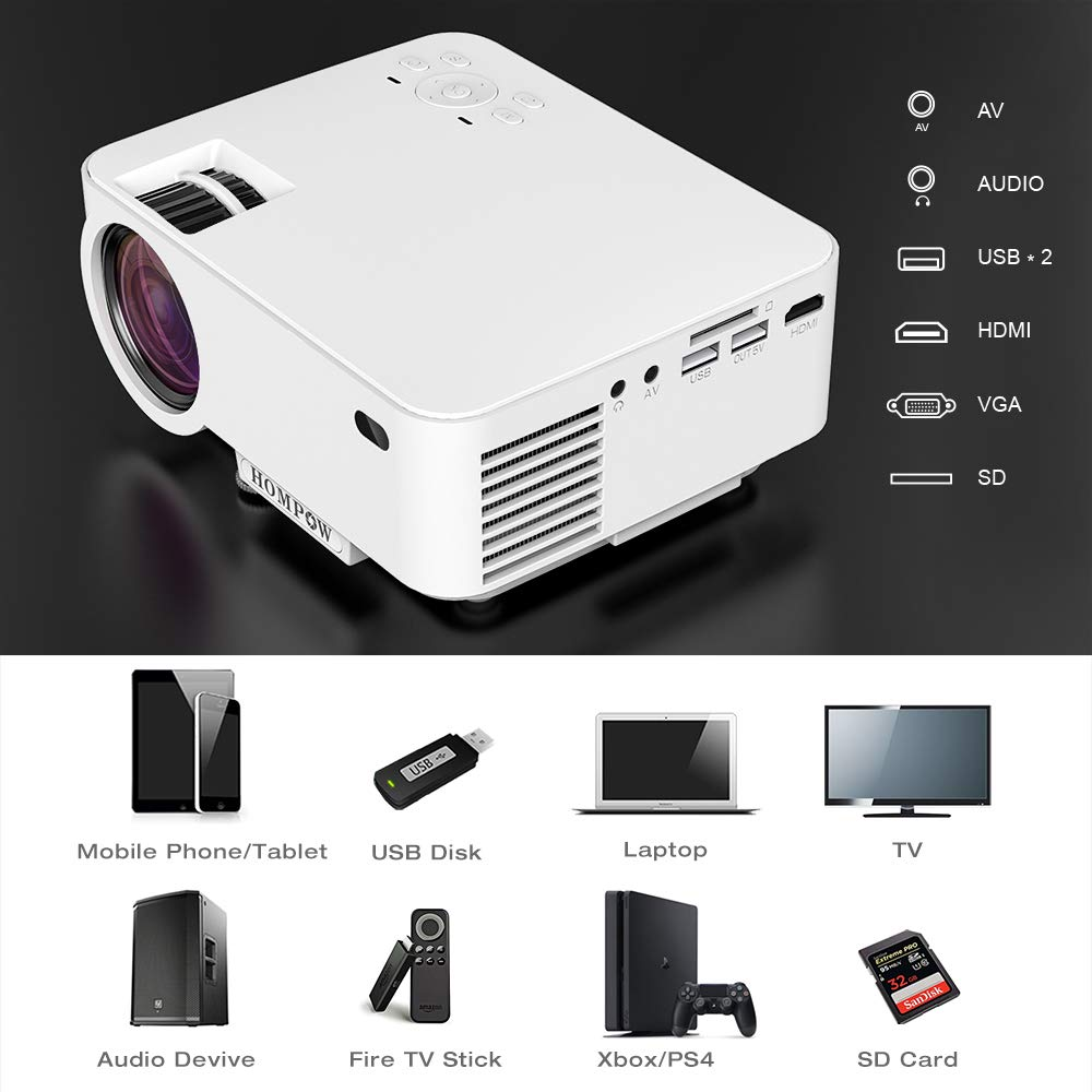 Mini Projector - 2400Lux Hompow Smartphone Portable Video Projector 1080P Supported 176'' Display, 50,000 Hours Led, Compatible with TV Stick/HDMI/VGA/USB/TV Box/Laptop/DVD/PS4 for Home Entertainment by Hompow (Image #6)