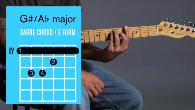 How to Play an A Flat / G Sharp Major Barre Chord on Guitar
