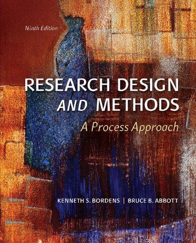 Research Design+Methods