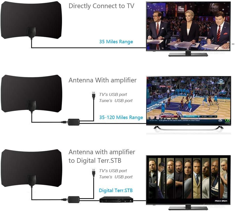 Antena Interior TV, Antena de TV de Rango Amplificado de 120 Millas Antena TDT con Amplificador de Señal y Cable Coaxial de 12.1 FT, Digital HDTV Antena Portatil para DVB-T: Amazon.es: Electrónica