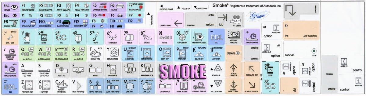 Smoke Galaxy Series Keyboard Sticker Works with Apple