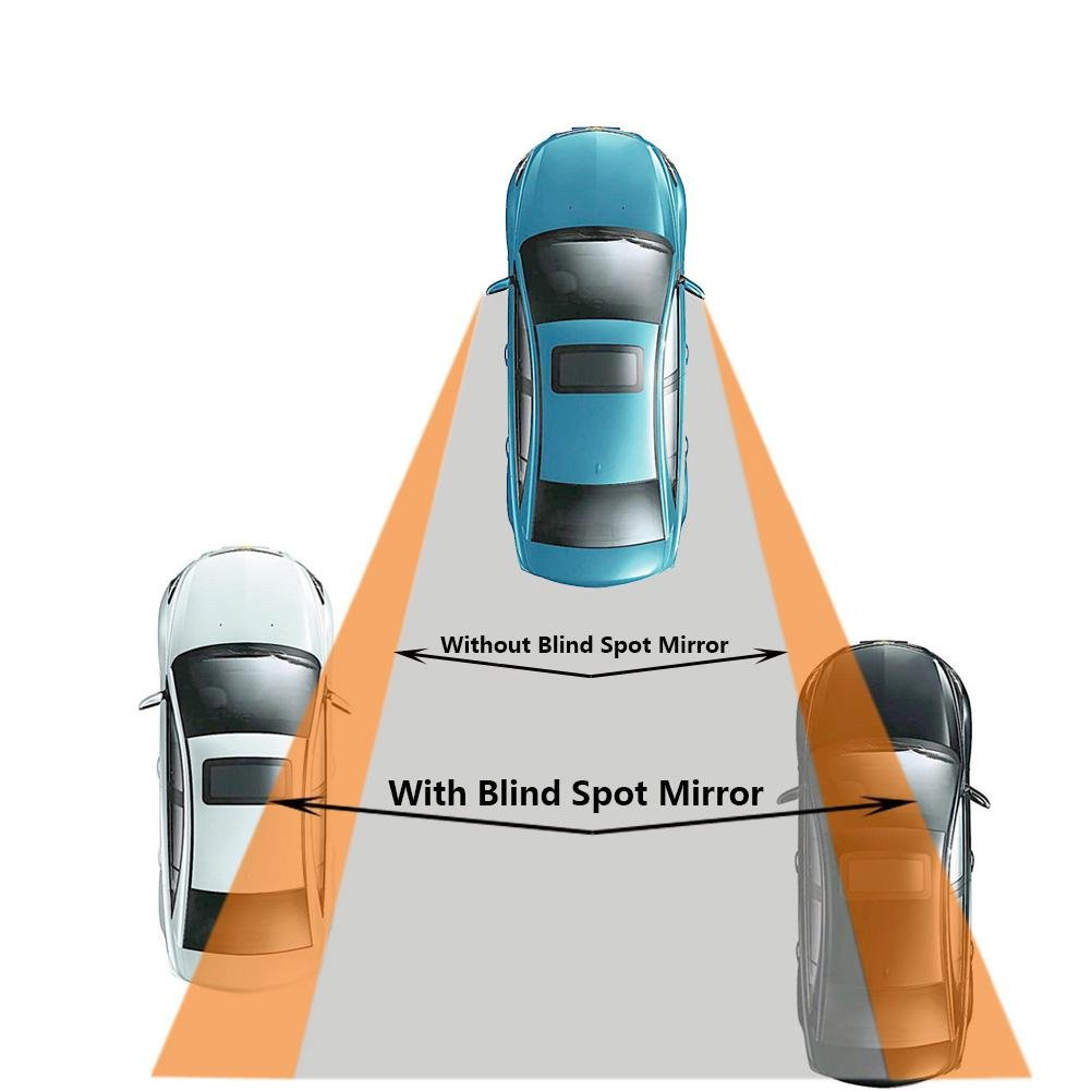 RUNGAO 2Pcs Car Blind Spot Adjustabe Mirrors Frameless 360 Degree Rotate Sway Glass Convex Wide Angle Rear View Rectangle